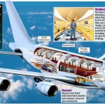 The world's biggest private jet for a Middle Eastern pr...