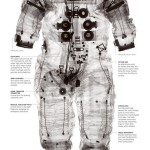 Spacesuit Under X-Rays