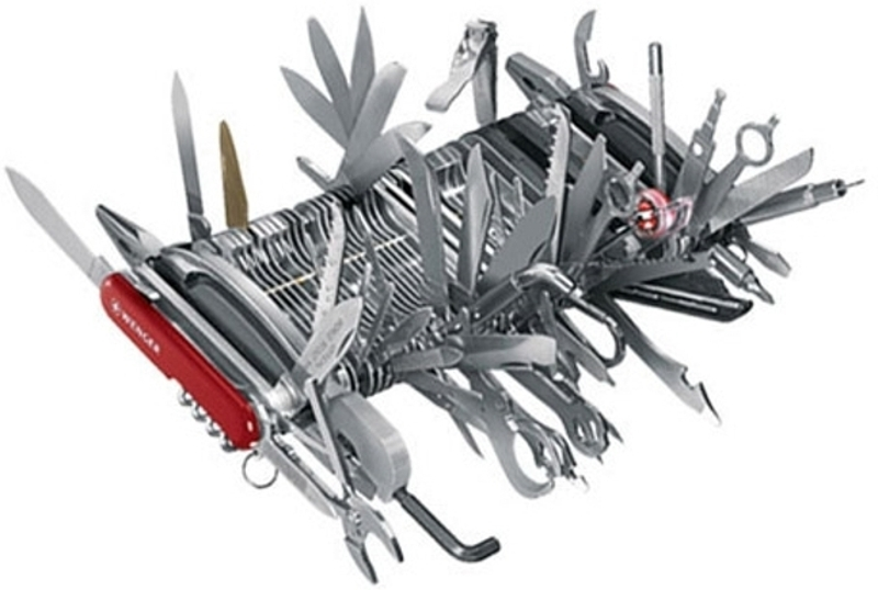 Swiss Army Knife Giant Elite Wordlesstech