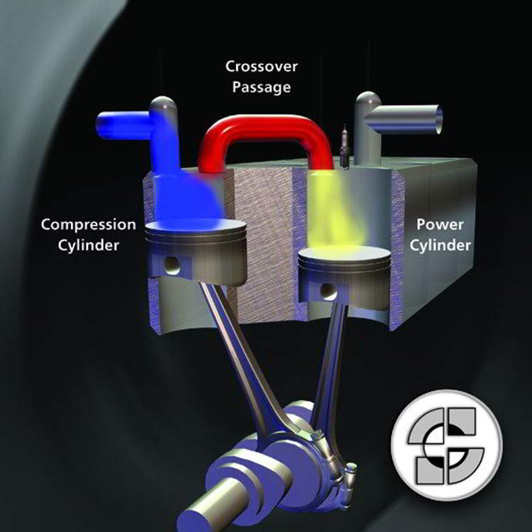 the split cycle engine essay The scuderi engine is a split cycle design that divides the four strokes of a  conventional combustion cycle over two paired cylinders, one.