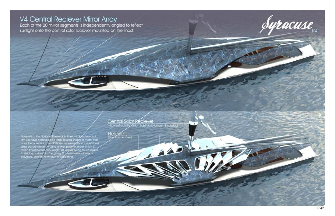 Syracuse Sail boat concept, it is covered with solar panels to ... Fastest Speedboat In The World