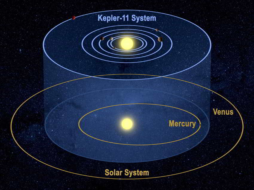 Exoplanet hunter Kepler 2