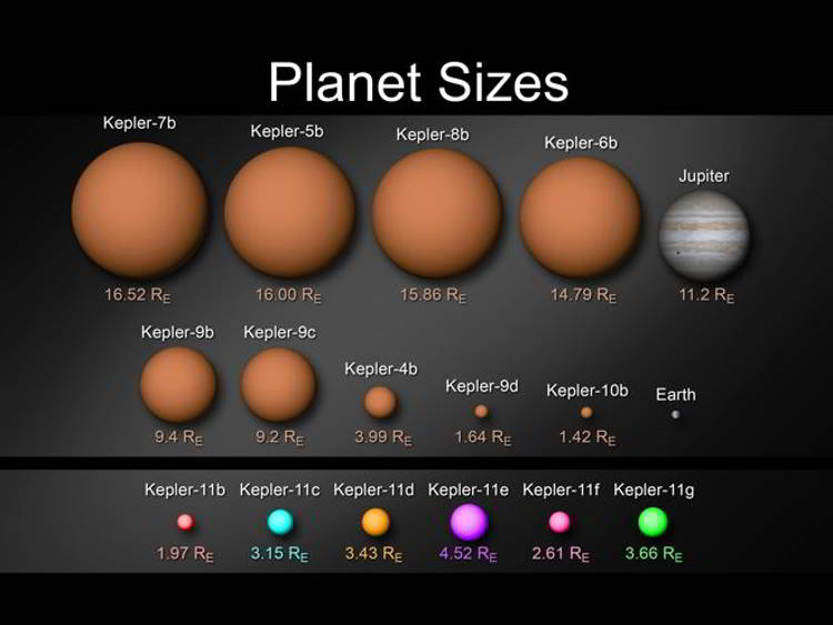 how many stars have planets - photo #11