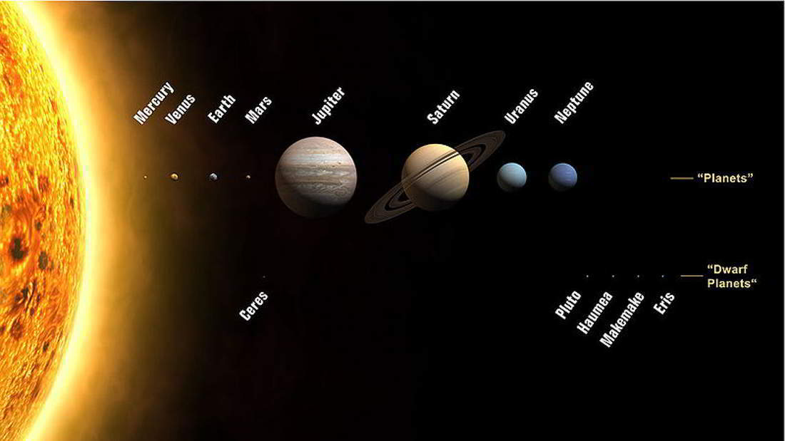 Star Scale 2