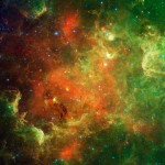 Thousands new stars from the Spitzer Space Telescope