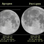 Biggest full moon in 19 years, linked to massive natura...