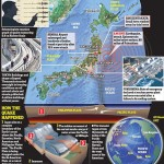 Japan's 8.9 earthquake... (videos)