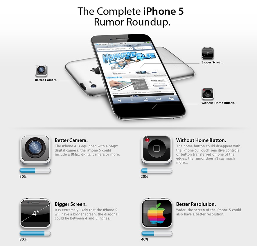 wordlesstech iphone 5 rumors With iphone 5 rumours and evidence
