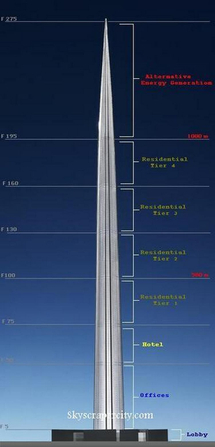 wordlesstech kingdom tower mile high structure