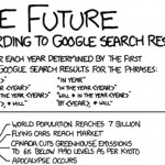 The future according to Google