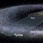 Tyche: enormous rogue Planet