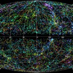 3D Map of Local Universe