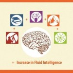 5 ways to increase your intelligence