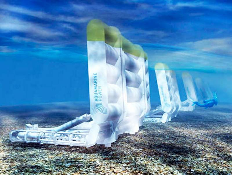 Wordlesstech Oyster Wave Power Technology