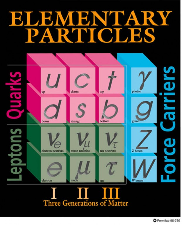 New Particle