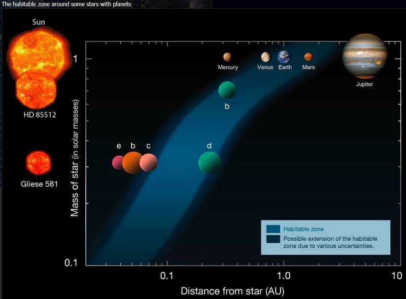 New Planets Discovered 2011 - Pics about space
