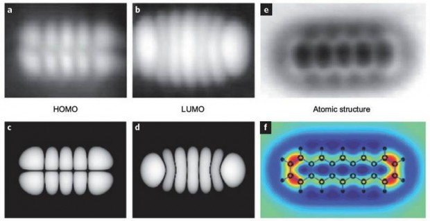 Image of an Electron