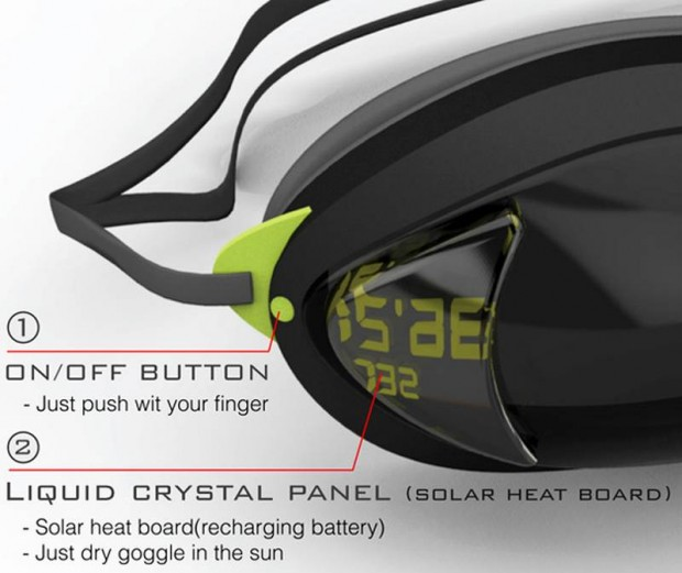 My Pace Goggle (2)