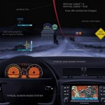 True 3D Head Up Display