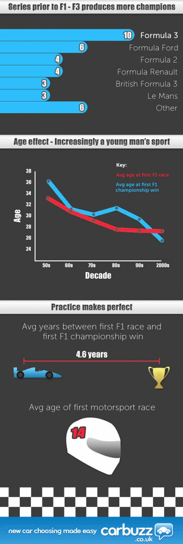 F1 infographic (2)