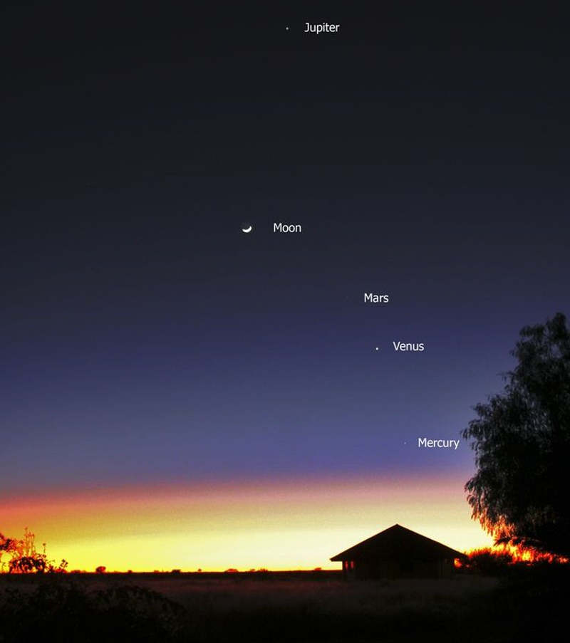 gathering of planets
