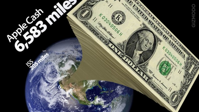 Apples cash would soar 6,583 miles into space