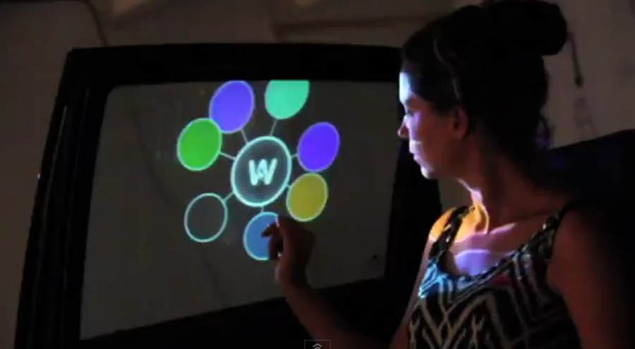 The Windows of Opportunity (WOO) Project by GM