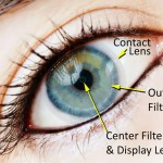 iOptik virtual reality contact lenses (video)