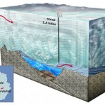 Russians reached the 14 million year old lake beneath A...