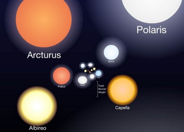 Scale of the Universe 2012 -animation (6)