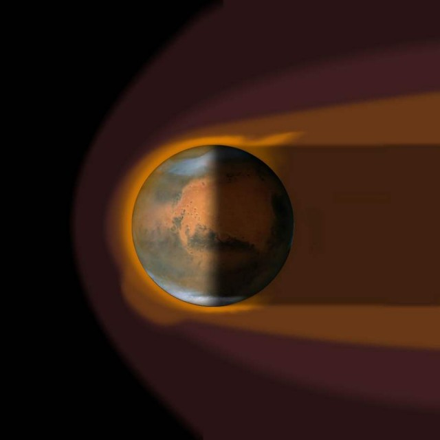 Magnetosphere of Mars