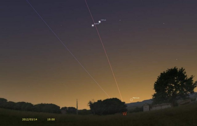 Conjunction of Jupiter and Venus