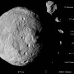 Planetary Resources Group they will Mine Asteroids