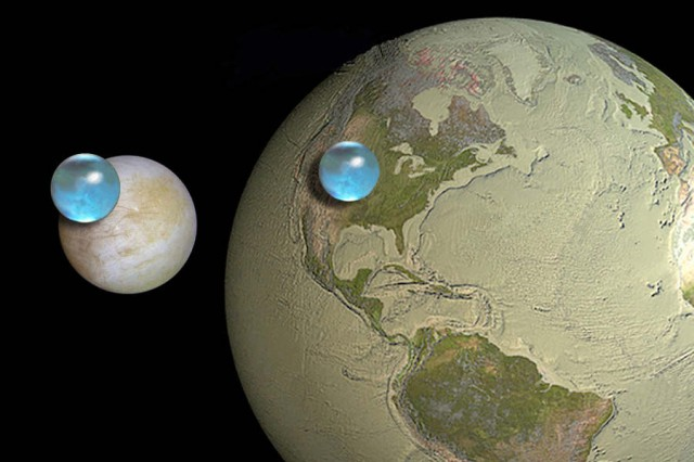 All the Water on Earth and Europa
