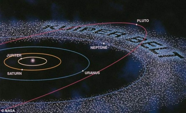 Kuiper belt lies on the outskirts of our solar system