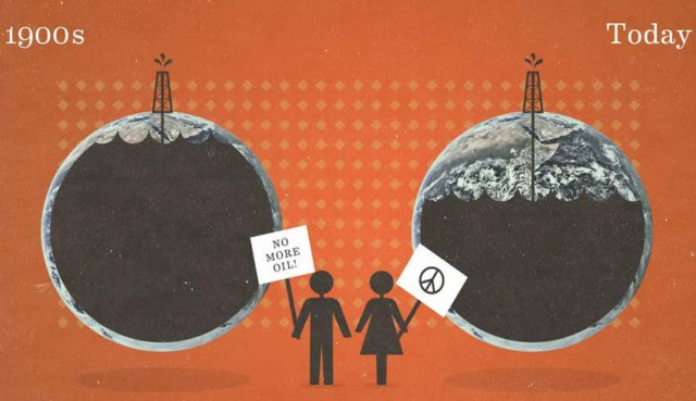 How Oil prices affect the Economy