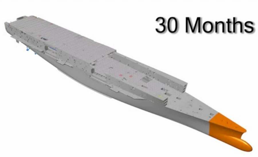 how the new nuclear supercarrier category is build wordlesstech