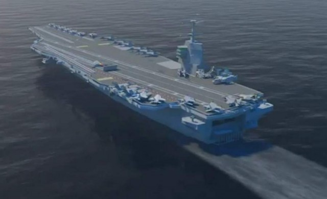 How the new Nuclear Supercarrier Category is build