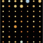 More exoplanets from Kepler