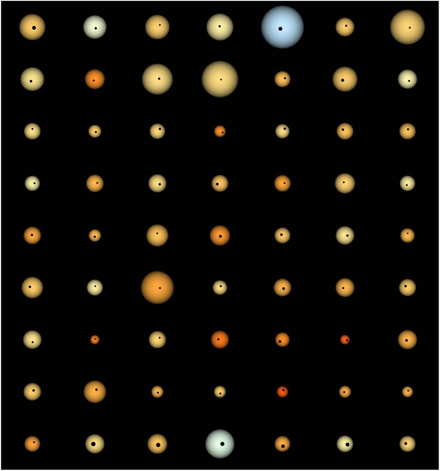 63 hot Jupiter systems from Kepler