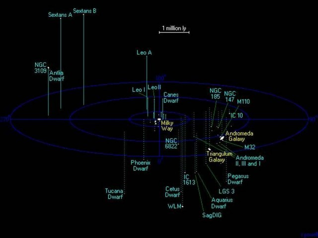 Our neighbor universe