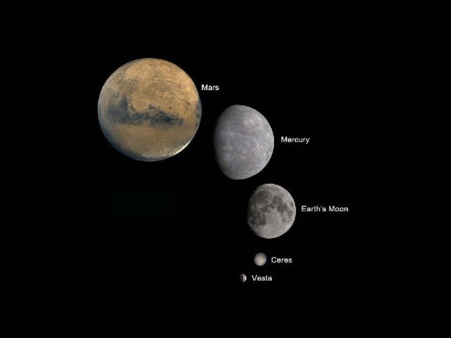 Vesta compared to other major bodies in the solar system