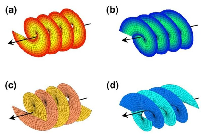 Light beams with orbital angular momentum have spiral-shaped wave fronts