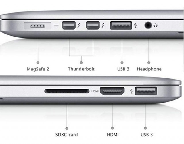 The new MacBook Pro (1)