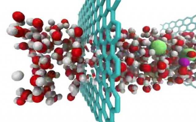 Desalination is Graphene latest miracle