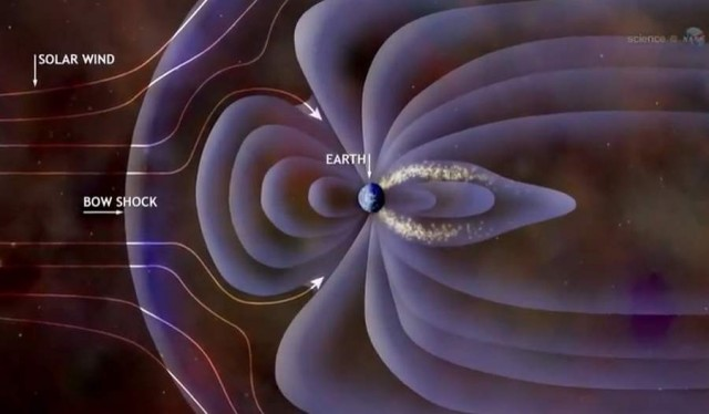 Hidden Magnetic Portals Around Earth by Magnetospheric Multiscale (7)