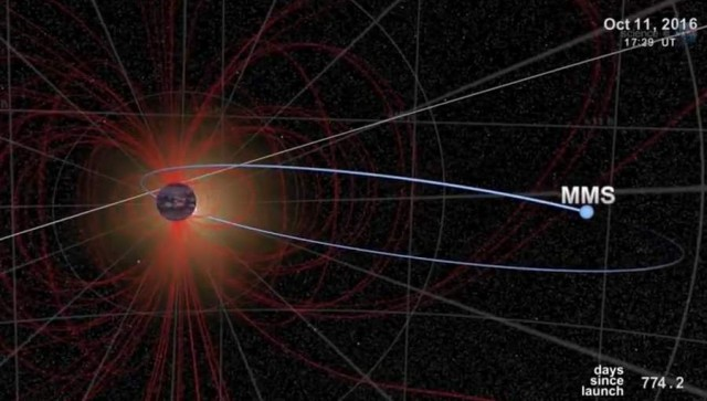 Hidden Magnetic Portals Around Earth by Magnetospheric Multiscale (4)