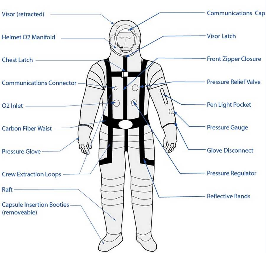 space suit layers diagram - photo #21