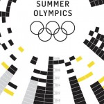 History of Olympic Games- infographic