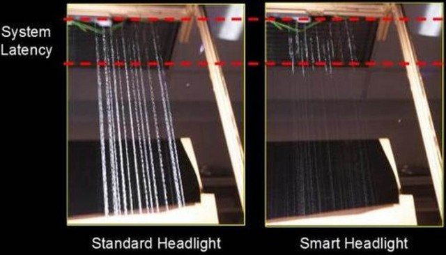 Smart Headlight for seeing through Rain and Snow
